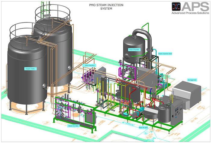 Direct Steam Injection | Advanced Process Solutions